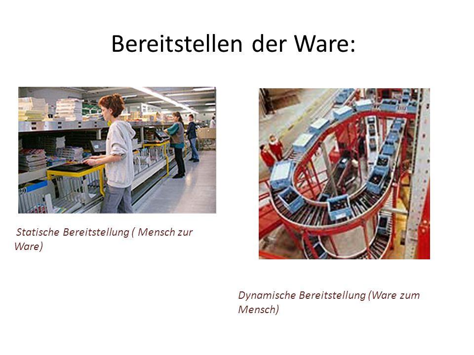 Statische Bereitstellung ( Mensch zur Ware) Bei einer Statischen Lagerung, lagert die Ware fest an einem Lagerplatz und der Kommissioniere bewegt sich zu dem Artikel (Mensch zur Ware) und holt die bestellte Menge.