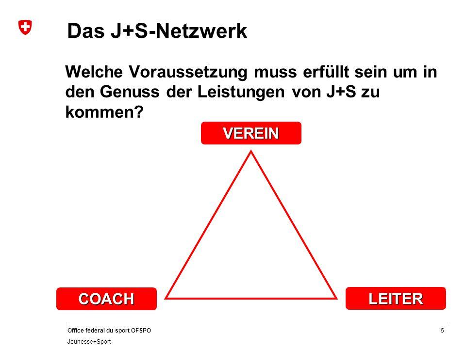 5 Office fédéral du sport OFSPO Jeunesse+Sport Das J+S-Netzwerk Welche Voraussetzung muss erfüllt sein um in den Genuss der Leistungen von J+S zu kommen.