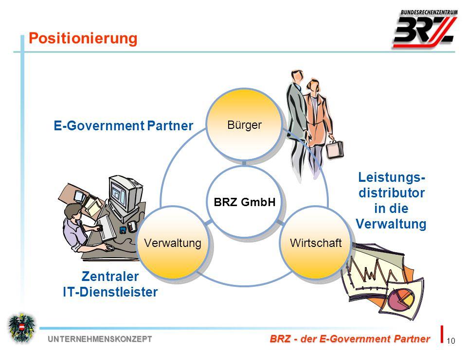 10 BRZ - der E-Government Partner UNTERNEHMENSKONZEPT Positionierung Leistungs- distributor in die Verwaltung Zentraler IT-Dienstleister E-Government