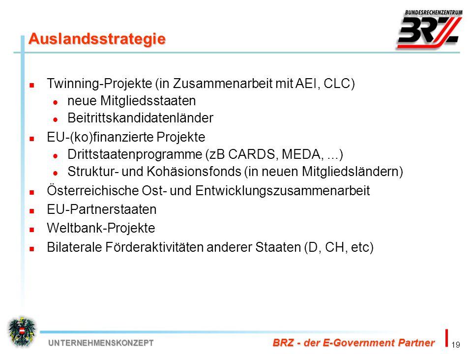 19 BRZ - der E-Government Partner UNTERNEHMENSKONZEPT Auslandsstrategie Twinning-Projekte (in Zusammenarbeit mit AEI, CLC) neue Mitgliedsstaaten Beitr