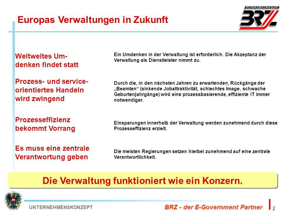 2 BRZ - der E-Government Partner UNTERNEHMENSKONZEPT Ein Umdenken in der Verwaltung ist erforderlich. Die Akzeptanz der Verwaltung als Dienstleister n