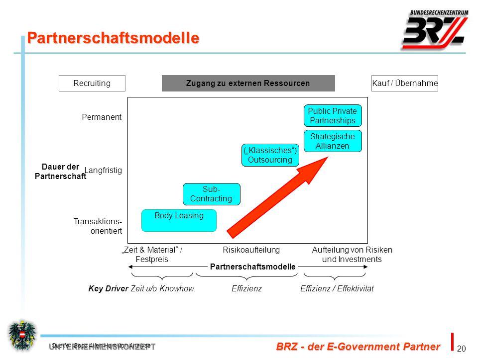 """20 BRZ - der E-Government Partner UNTERNEHMENSKONZEPT Partnerschaftsmodelle Permanent Langfristig Transaktions- orientiert """"Zeit & Material"""" / Festpre"""