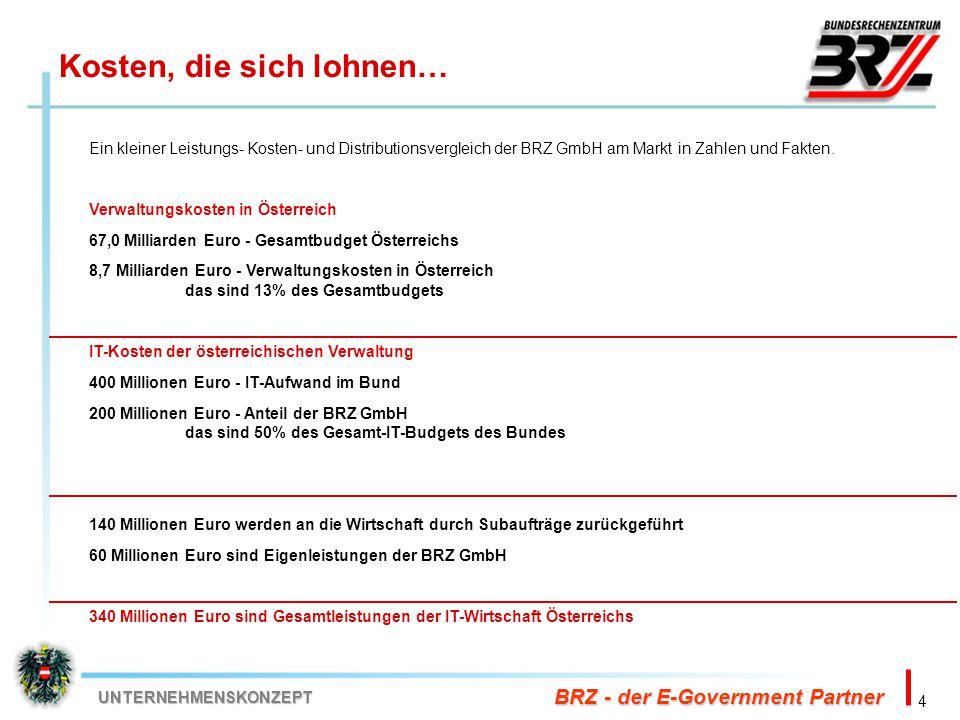 4 BRZ - der E-Government Partner UNTERNEHMENSKONZEPT Kosten, die sich lohnen… Ein kleiner Leistungs- Kosten- und Distributionsvergleich der BRZ GmbH a