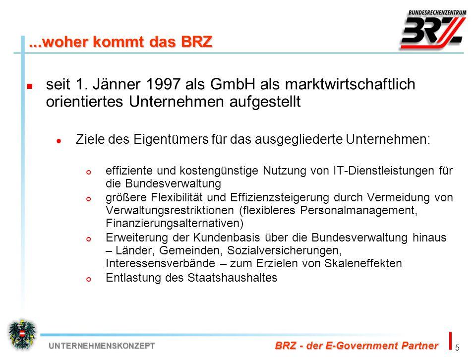 5 BRZ - der E-Government Partner UNTERNEHMENSKONZEPT...woher kommt das BRZ seit 1. Jänner 1997 als GmbH als marktwirtschaftlich orientiertes Unternehm