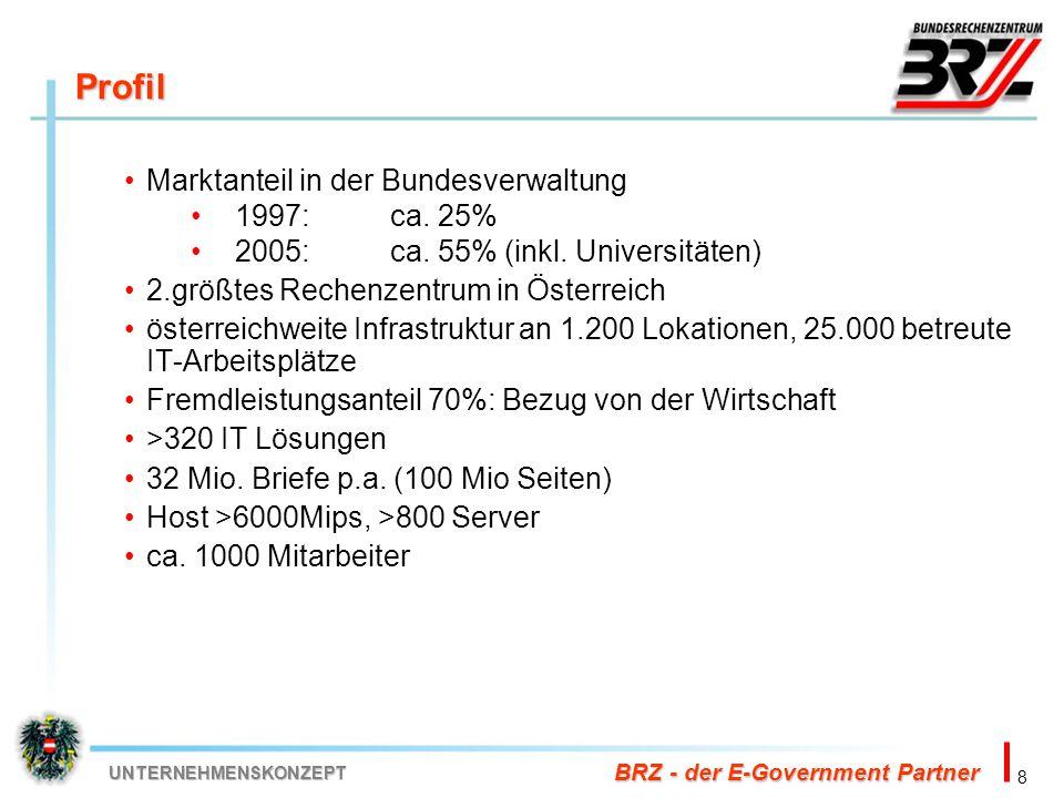 8 BRZ - der E-Government Partner UNTERNEHMENSKONZEPT Profil Marktanteil in der Bundesverwaltung 1997:ca. 25% 2005:ca. 55% (inkl. Universitäten) 2.größ