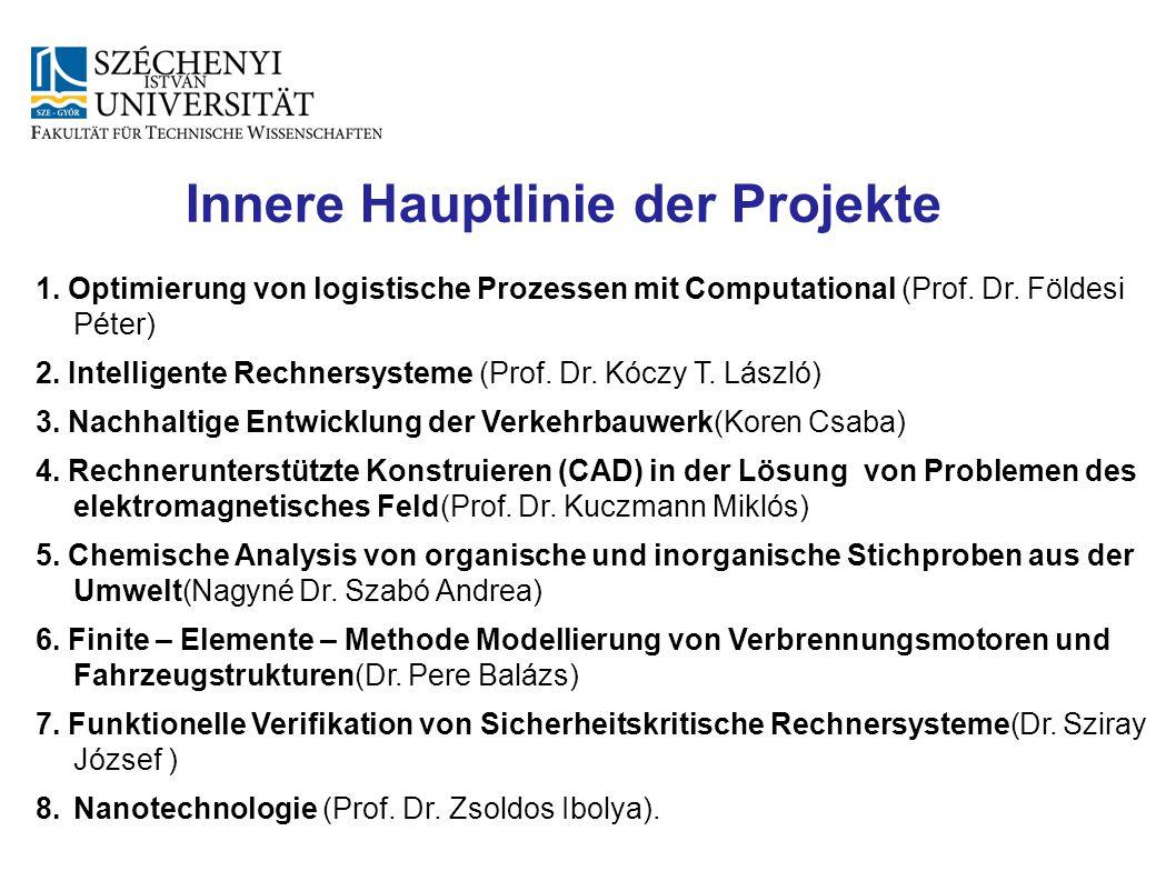 Innere Hauptlinie der Projekte 1. Optimierung von logistische Prozessen mit Computational (Prof. Dr. Földesi Péter) 2. Intelligente Rechnersysteme (Pr