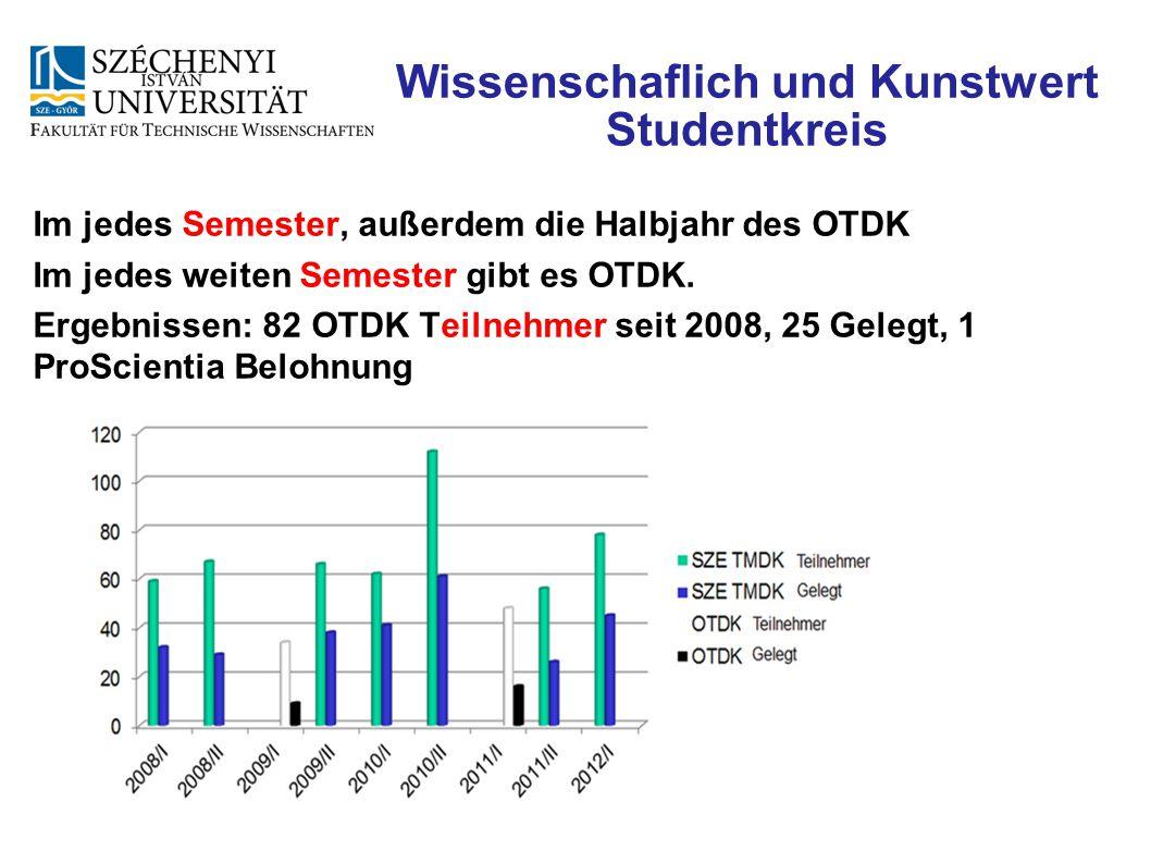 Wissenschaflich und Kunstwert Studentkreis Im jedes Semester, außerdem die Halbjahr des OTDK Im jedes weiten Semester gibt es OTDK. Ergebnissen: 82 OT