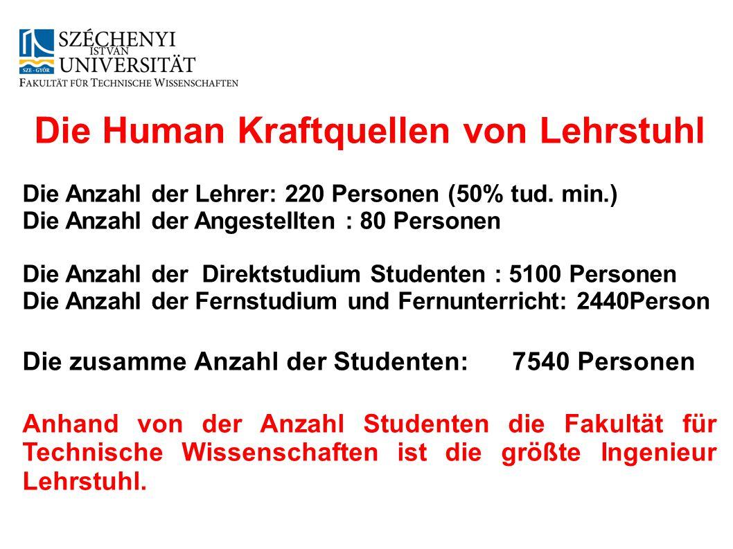 Die Human Kraftquellen von Lehrstuhl Die Anzahl der Lehrer: 220 Personen (50% tud. min.) Die Anzahl der Angestellten : 80 Personen Die Anzahl der Dire
