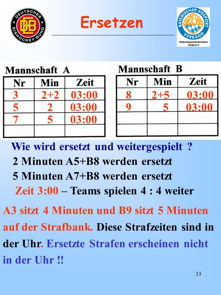 32 8 2+5 03:003 2+2 03:00 Wie wird ersetzt und weitergespielt .