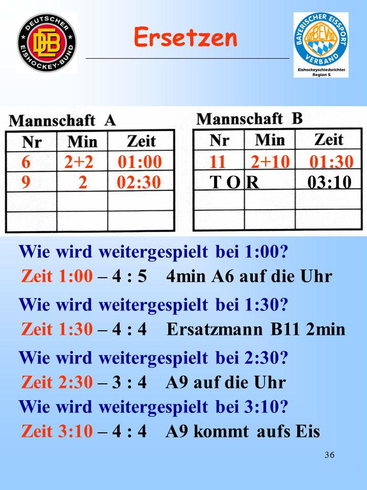 35 6 2 03:30 12 2 03:30 Zeit 3:30 – z.B.