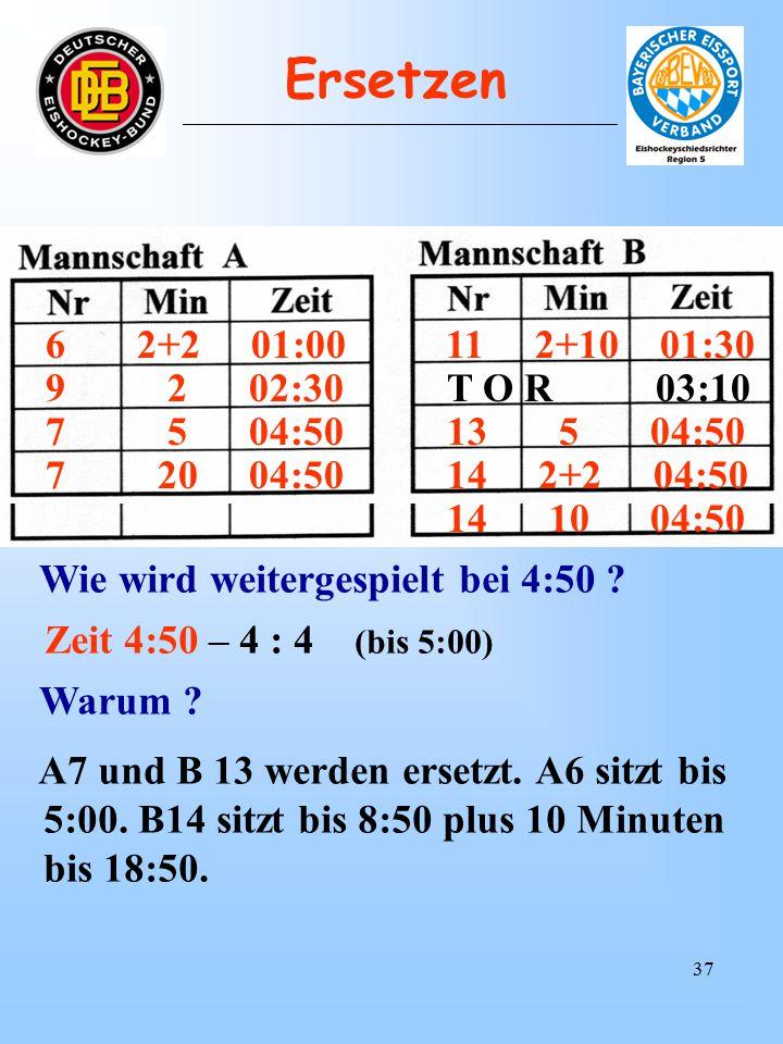 36 6 2+2 01:00 T O R 03:10 Wie wird weitergespielt bei 1:00.