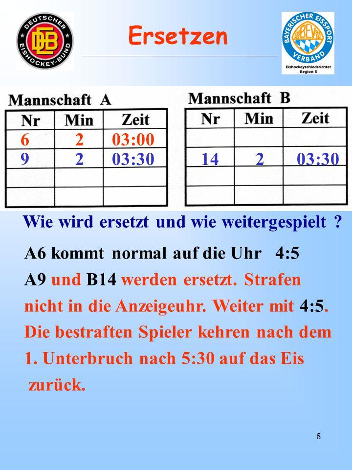 28 6 2+2 03:003 2+2 03:00 Wie wird ersetzt und weitergespielt .