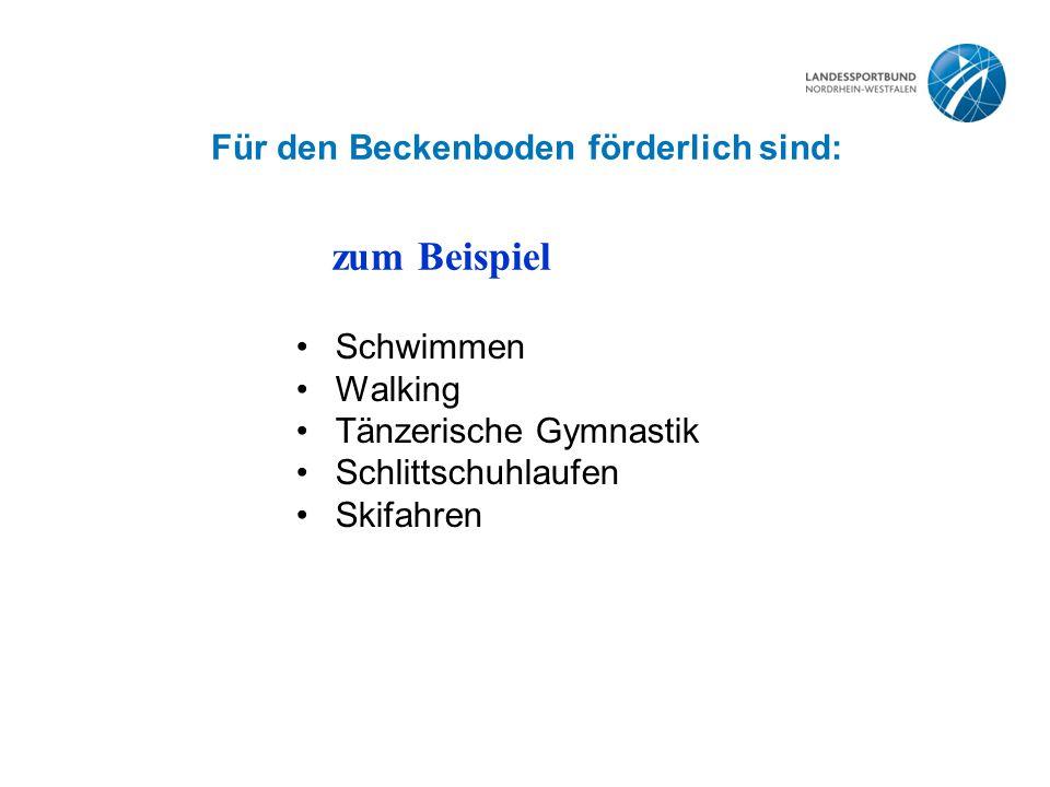 Für den Beckenboden förderlich sind: Schwimmen Walking Tänzerische Gymnastik Schlittschuhlaufen Skifahren zum Beispiel