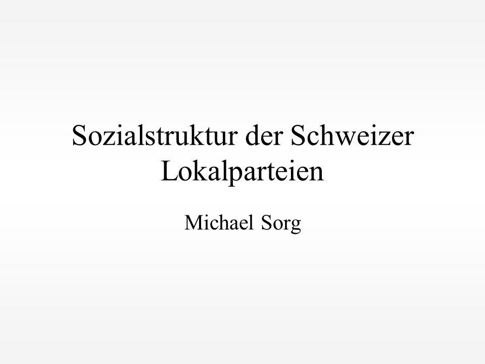 Sozialstruktur der Schweizer Lokalparteien Michael Sorg