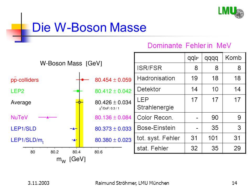 3.11.2003Raimund Ströhmer, LMU München14 Die W-Boson Masse Dominante Fehler in MeV qql qqqqKomb ISR/FSR 8 8 8 Hadronisation 19 18 Detektor 14 10 14 LE