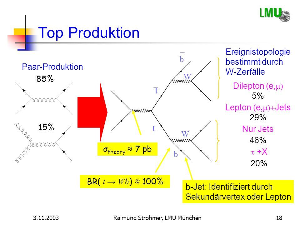 3.11.2003Raimund Ströhmer, LMU München18 Top Produktion Paar-Produktion 85% 15% t W b t W b BR( t → Wb ) ≈ 100% σ theory ≈ 7 pb b-Jet: Identifiziert d