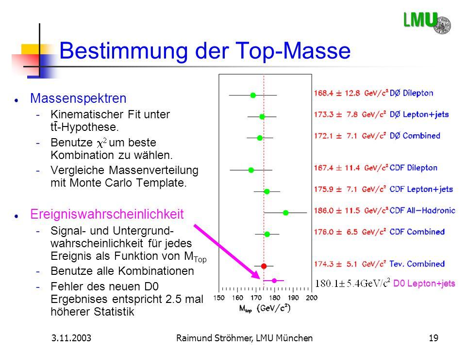 3.11.2003Raimund Ströhmer, LMU München19 Bestimmung der Top-Masse Massenspektren -Kinematischer Fit unter tt-Hypothese. -Benutze   um beste Kombina