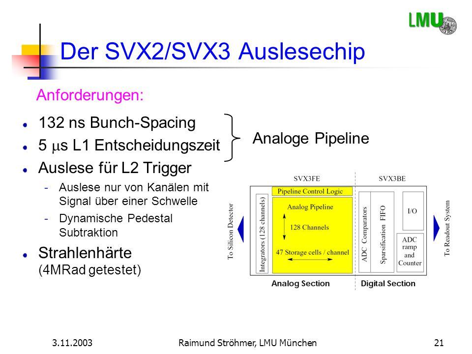 3.11.2003Raimund Ströhmer, LMU München21 Der SVX2/SVX3 Auslesechip 132 ns Bunch-Spacing 5  s L1 Entscheidungszeit Auslese für L2 Trigger -Auslese nur