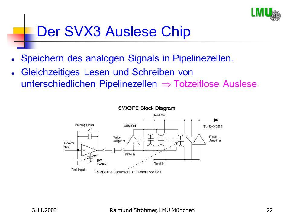 3.11.2003Raimund Ströhmer, LMU München22 Der SVX3 Auslese Chip Speichern des analogen Signals in Pipelinezellen. Gleichzeitiges Lesen und Schreiben vo