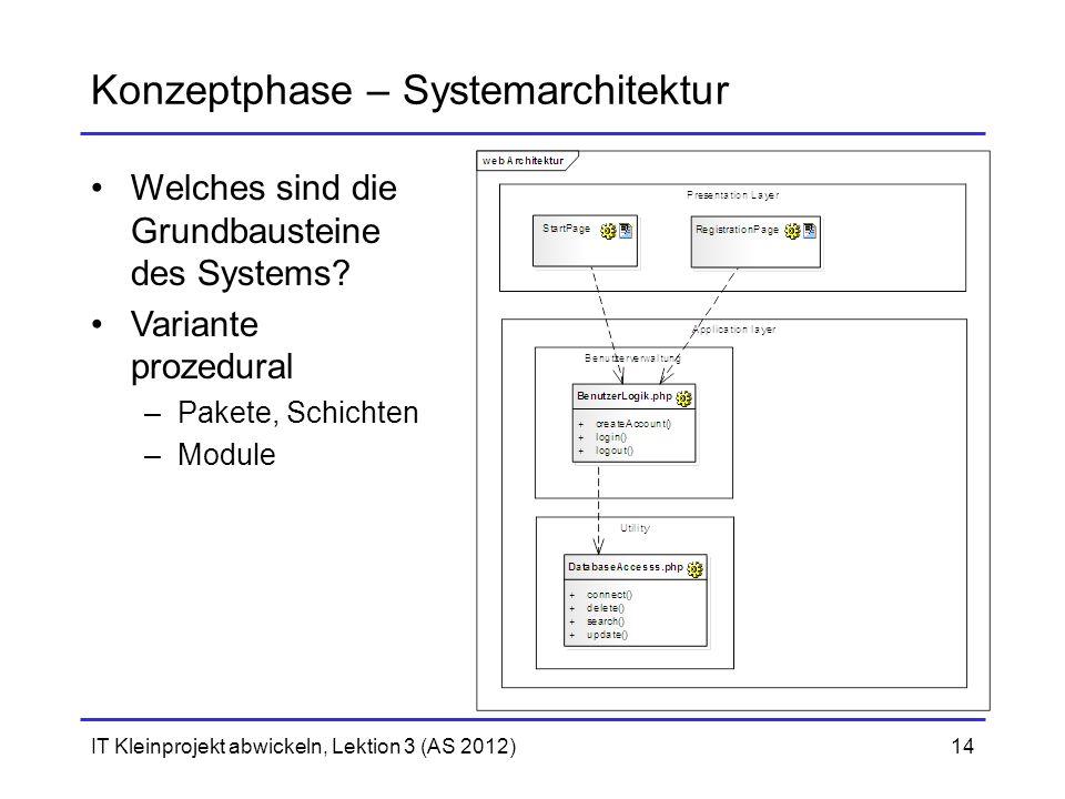 IT Kleinprojekt abwickeln, Lektion 3 (AS 2012)14 Konzeptphase – Systemarchitektur Welches sind die Grundbausteine des Systems? Variante prozedural –Pa