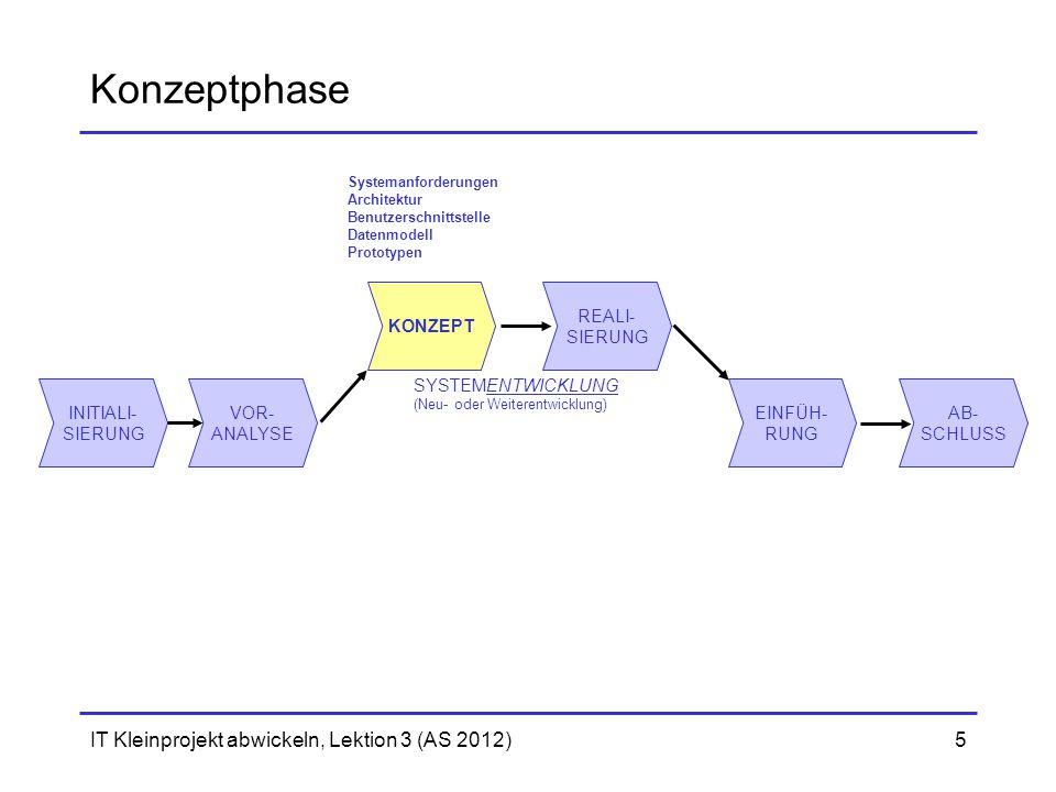 IT Kleinprojekt abwickeln, Lektion 3 (AS 2012)5 Konzeptphase INITIALI- SIERUNG VOR- ANALYSE KONZEPT REALI- SIERUNG EINFÜH- RUNG AB- SCHLUSS Systemanfo