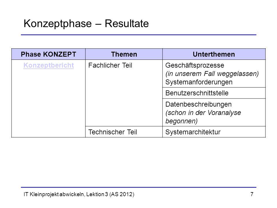 IT Kleinprojekt abwickeln, Lektion 3 (AS 2012)7 Konzeptphase – Resultate Phase KONZEPTThemenUnterthemen KonzeptberichtFachlicher TeilGeschäftsprozesse