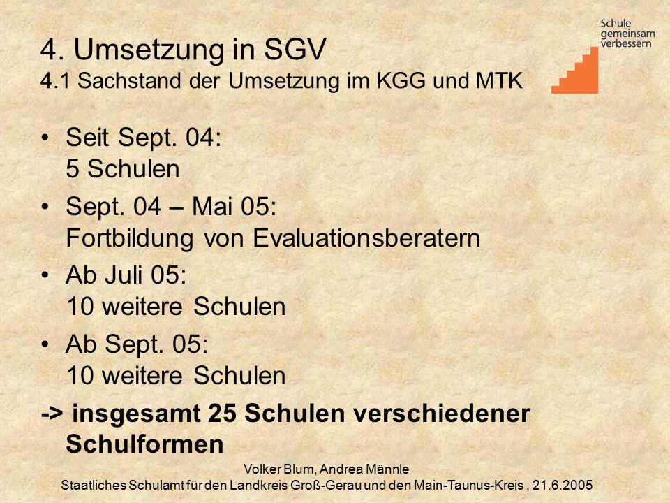 Volker Blum, Andrea Männle Staatliches Schulamt für den Landkreis Groß-Gerau und den Main-Taunus-Kreis, 21.6.2005 4.