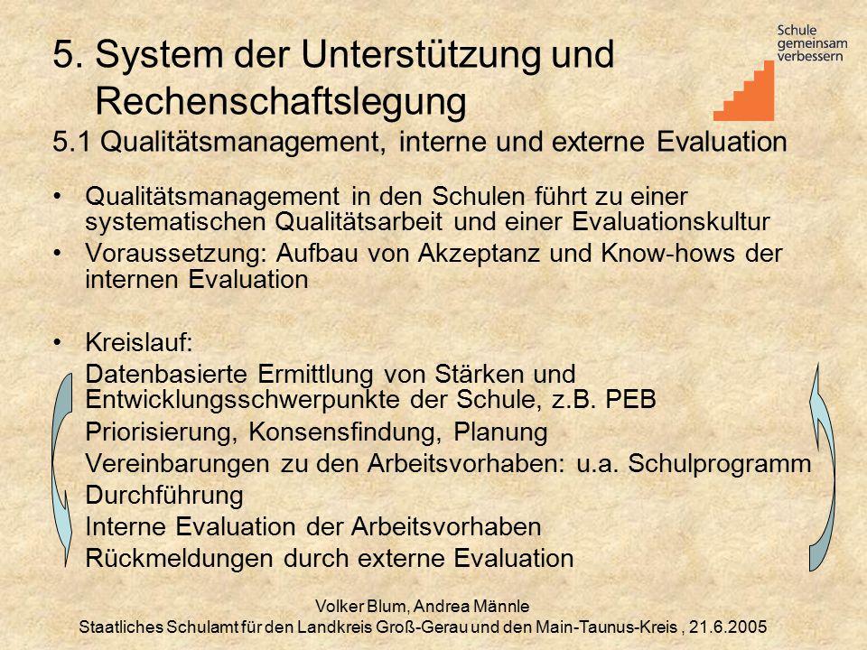 Volker Blum, Andrea Männle Staatliches Schulamt für den Landkreis Groß-Gerau und den Main-Taunus-Kreis, 21.6.2005 5.