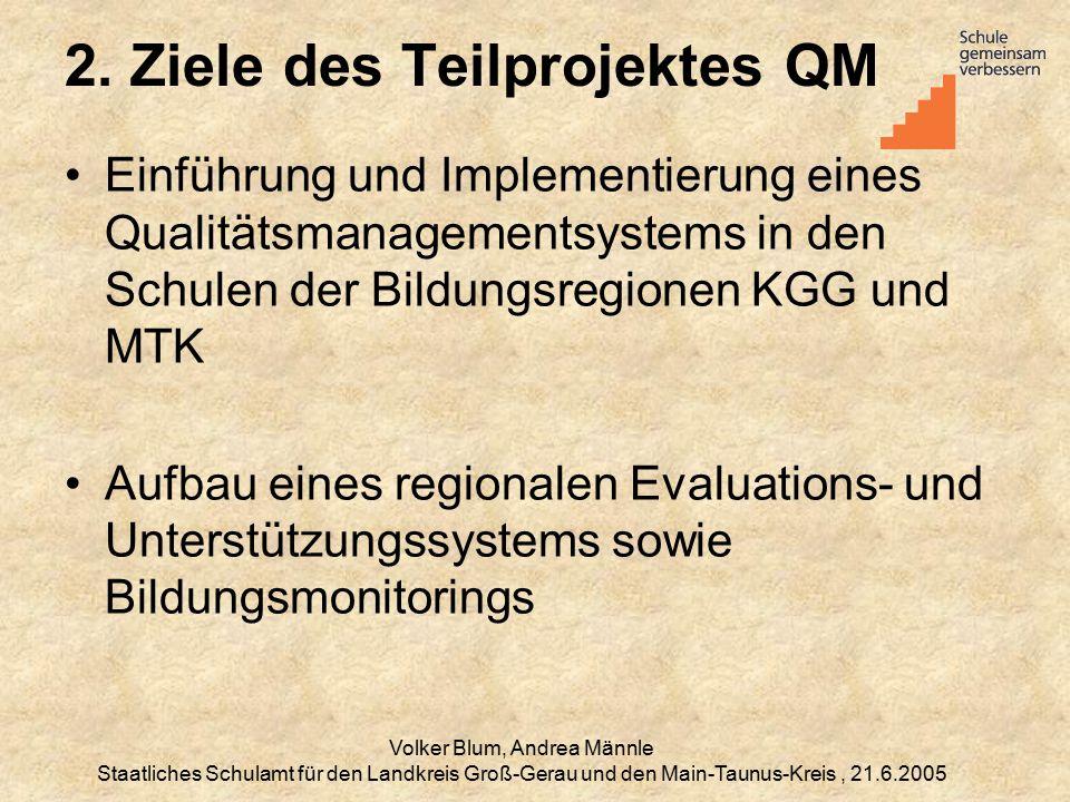 Volker Blum, Andrea Männle Staatliches Schulamt für den Landkreis Groß-Gerau und den Main-Taunus-Kreis, 21.6.2005 2.