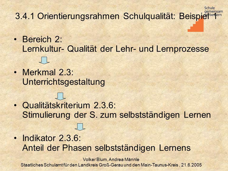 Volker Blum, Andrea Männle Staatliches Schulamt für den Landkreis Groß-Gerau und den Main-Taunus-Kreis, 21.6.2005 3.4.1 Orientierungsrahmen Schulqualität: Beispiel 1 Bereich 2: Lernkultur- Qualität der Lehr- und Lernprozesse Merkmal 2.3: Unterrichtsgestaltung Qualitätskriterium 2.3.6: Stimulierung der S.