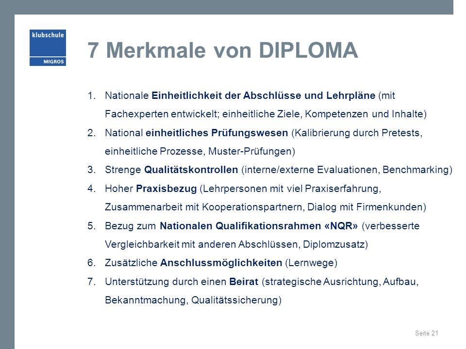 7 Merkmale von DIPLOMA Seite 21 1.Nationale Einheitlichkeit der Abschlüsse und Lehrpläne (mit Fachexperten entwickelt; einheitliche Ziele, Kompetenzen