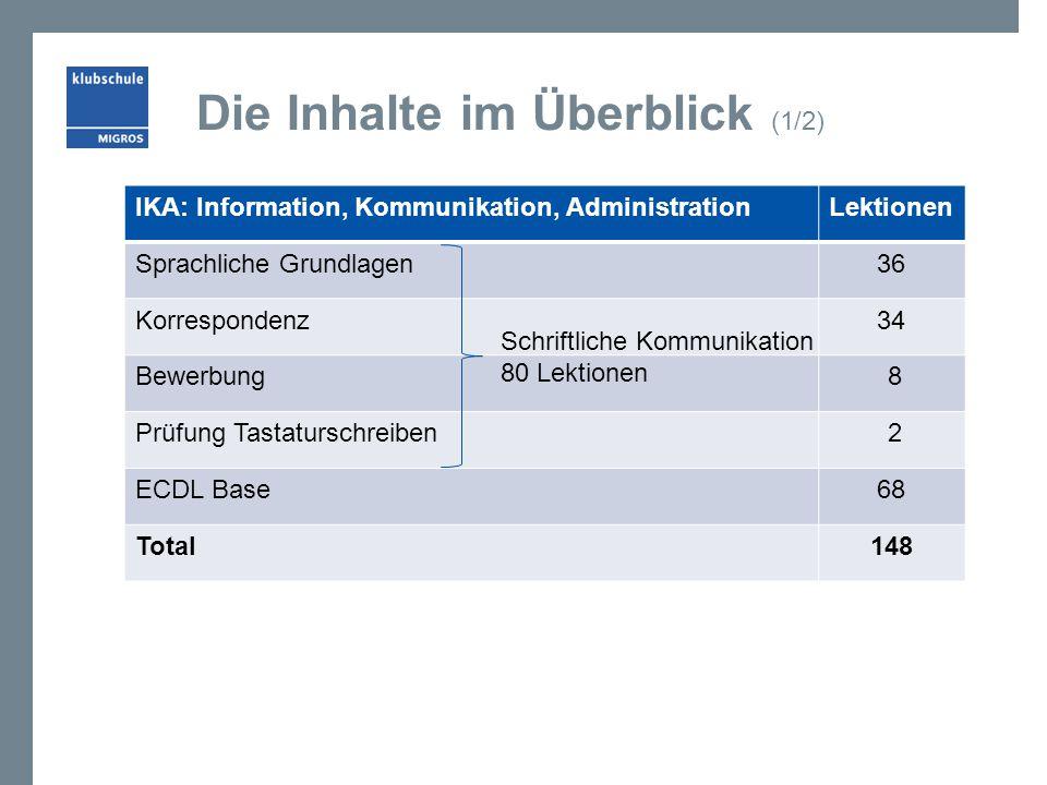 Die Inhalte im Überblick (2/2) W&G: Wirtschaft und GesellschaftLektionen Rechnungswesen52 Recht40 BWL (inkl.