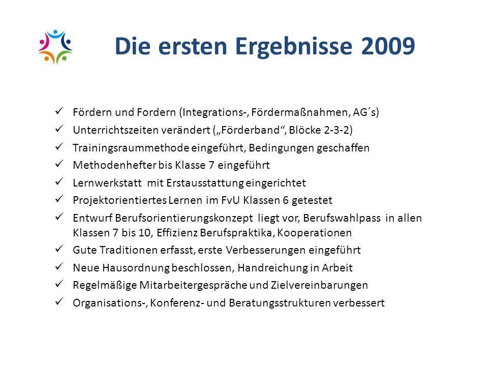 """Die ersten Ergebnisse 2009 Fördern und Fordern (Integrations-, Fördermaßnahmen, AG´s) Unterrichtszeiten verändert (""""Förderband"""", Blöcke 2-3-2) Trainin"""