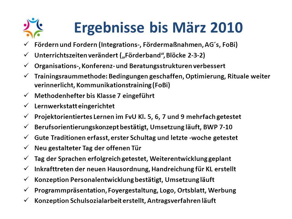 "Ergebnisse bis März 2010 Fördern und Fordern (Integrations-, Fördermaßnahmen, AG´s, FoBi) Unterrichtszeiten verändert (""Förderband"", Blöcke 2-3-2) Org"