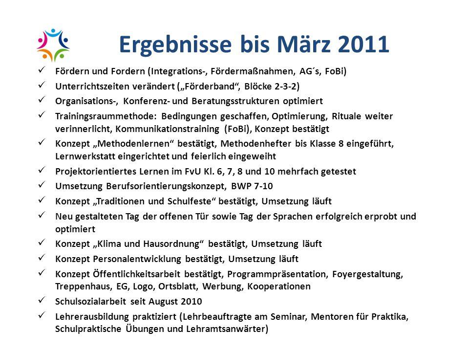 "Ergebnisse bis März 2011 Fördern und Fordern (Integrations-, Fördermaßnahmen, AG´s, FoBi) Unterrichtszeiten verändert (""Förderband"", Blöcke 2-3-2) Org"