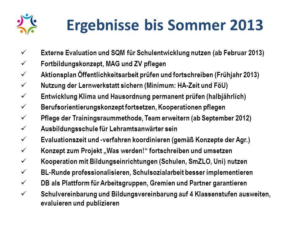 Ergebnisse bis Sommer 2013 Externe Evaluation und SQM für Schulentwicklung nutzen (ab Februar 2013) Fortbildungskonzept, MAG und ZV pflegen Aktionspla