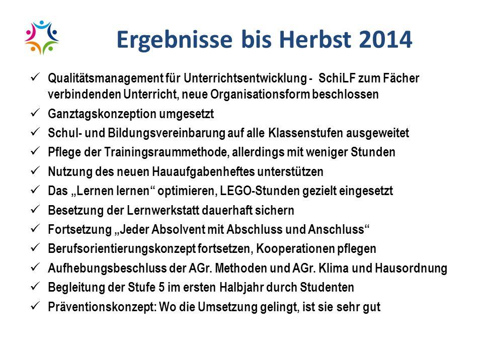 Ergebnisse bis Herbst 2014 Qualitätsmanagement für Unterrichtsentwicklung - SchiLF zum Fächer verbindenden Unterricht, neue Organisationsform beschlos