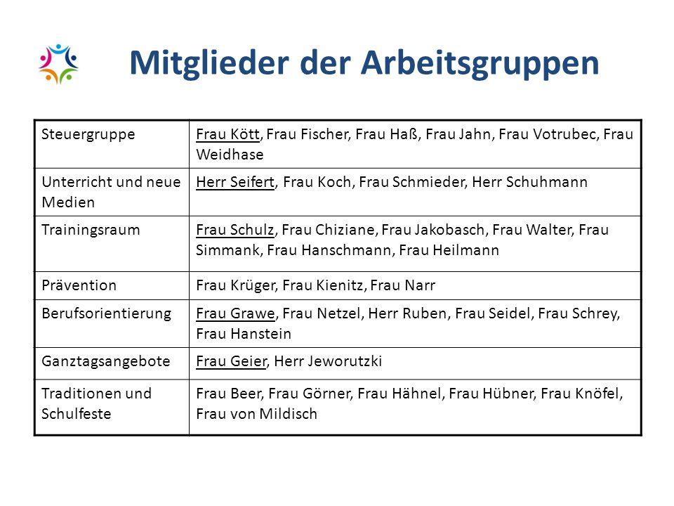 Mitglieder der Arbeitsgruppen SteuergruppeFrau Kött, Frau Fischer, Frau Haß, Frau Jahn, Frau Votrubec, Frau Weidhase Unterricht und neue Medien Herr S