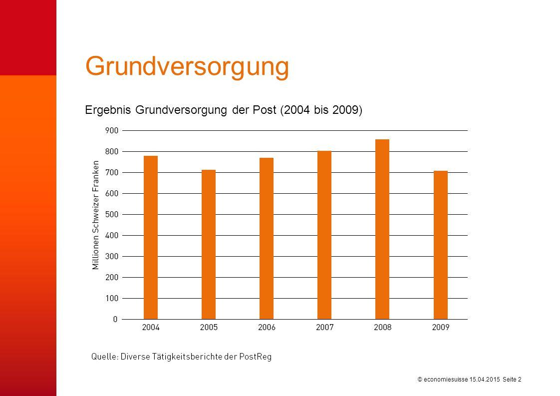 © economiesuisse Ergebnis Grundversorgung der Post (2004 bis 2009) Grundversorgung 15.04.2015 Seite 2