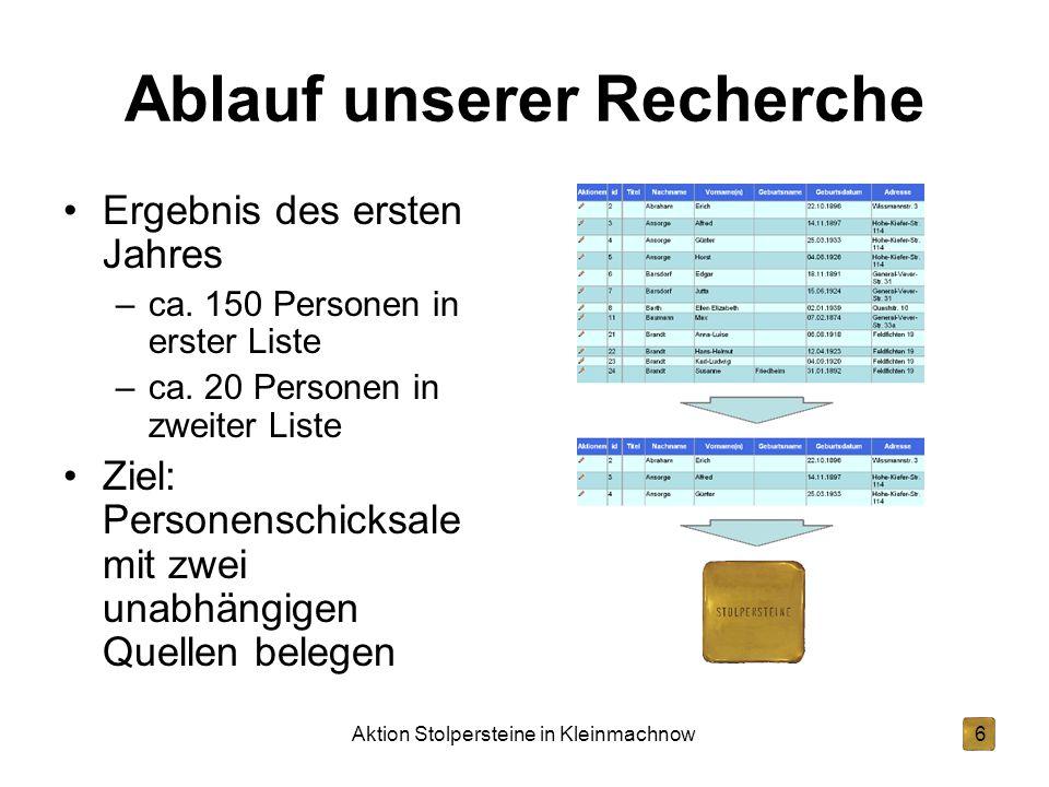 Aktion Stolpersteine in Kleinmachnow6 Ablauf unserer Recherche Ergebnis des ersten Jahres –ca. 150 Personen in erster Liste –ca. 20 Personen in zweite