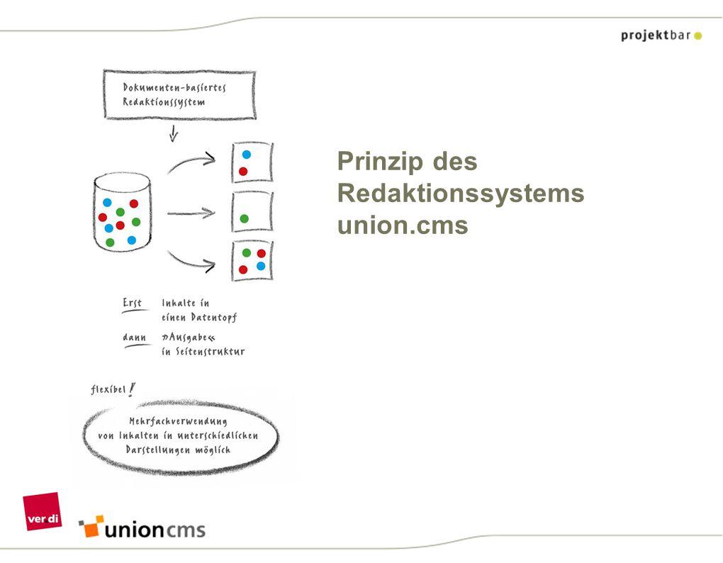 Weitere Eigenschaften des Redaktionssystems union.cms Flexibler Seiten- aufbau mit Portlets (Baukastenprinzip) Verschlagwortung von Dokumenten Veröffentlichung von Inhalten (Dokumente und Seiten)