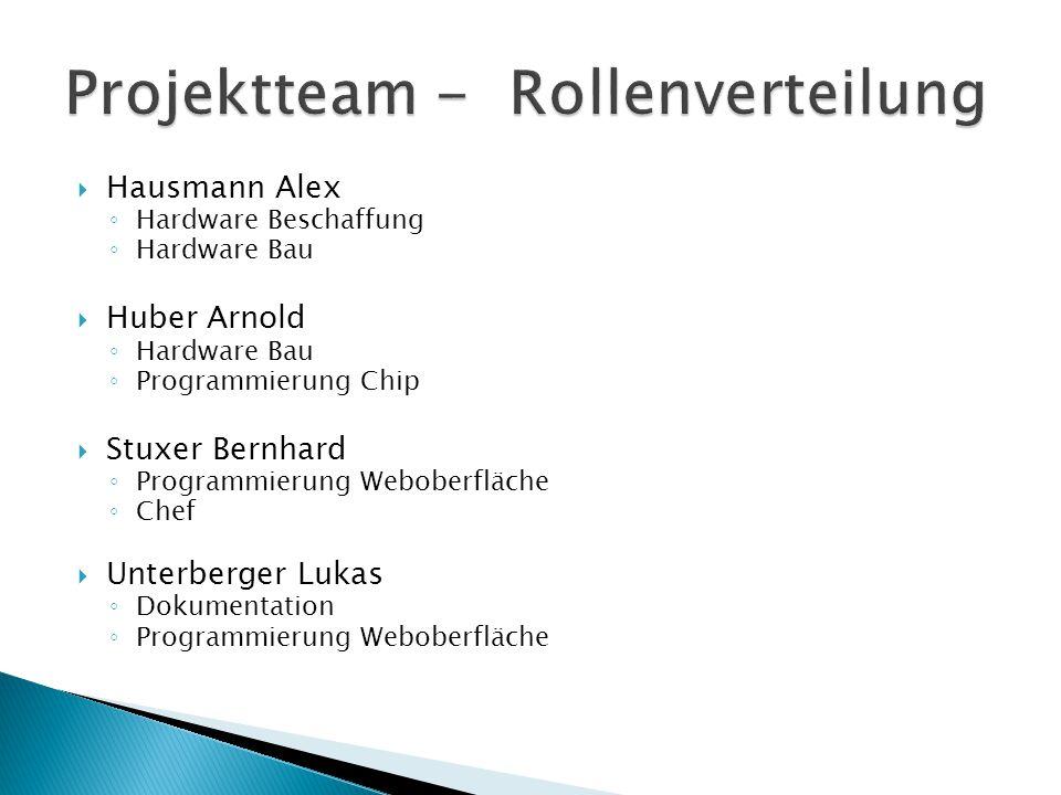  Hausmann Alex ◦ Hardware Beschaffung ◦ Hardware Bau  Huber Arnold ◦ Hardware Bau ◦ Programmierung Chip  Stuxer Bernhard ◦ Programmierung Weboberfl