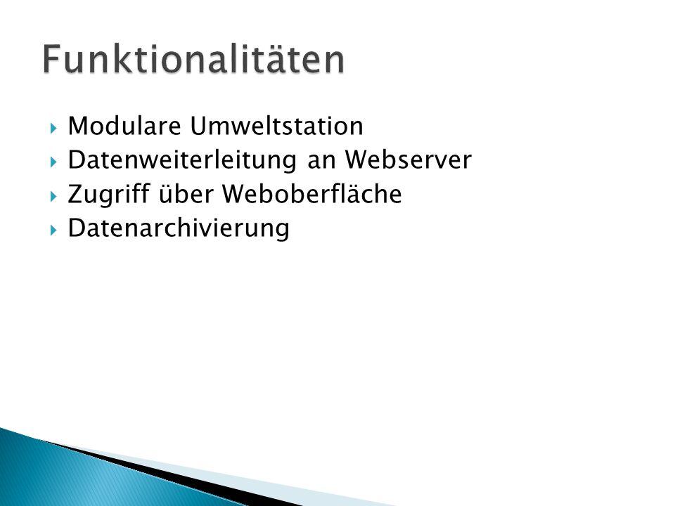  Modulare Umweltstation  Datenweiterleitung an Webserver  Zugriff über Weboberfläche  Datenarchivierung