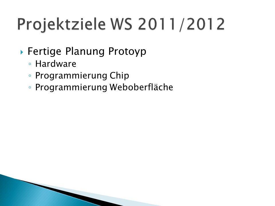  Fertige Planung Protoyp ◦ Hardware ◦ Programmierung Chip ◦ Programmierung Weboberfläche