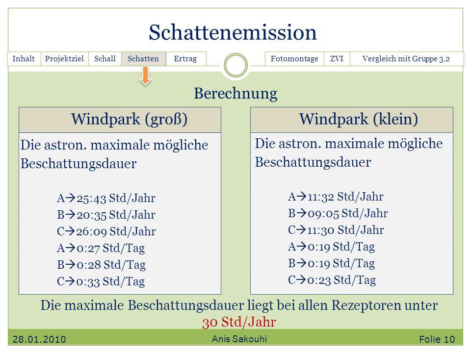 Schattenemission Anis Sakouhi InhaltGanttchartSchall Schatten ErtragFotomontageZVIVergleich mit Gruppe 3.2Projektziel Die astron. maximale mögliche Be
