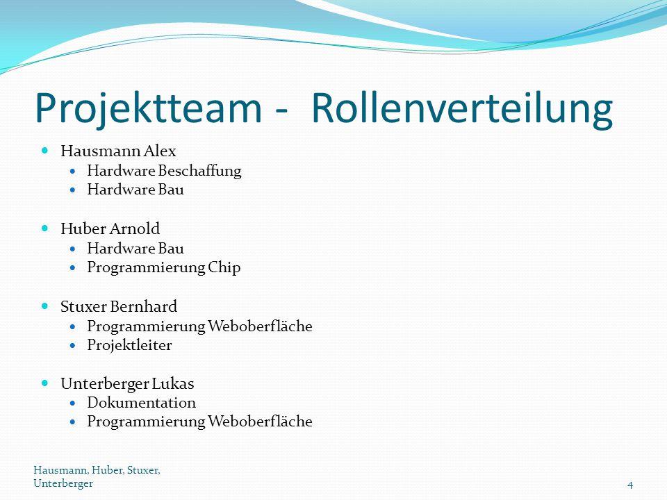 Projektteam - Rollenverteilung Hausmann Alex Hardware Beschaffung Hardware Bau Huber Arnold Hardware Bau Programmierung Chip Stuxer Bernhard Programmi