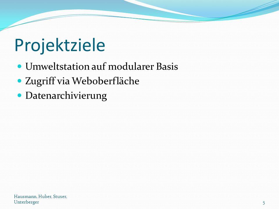 Funktionalitäten Umweltstation Erfassung diverser Umweltfaktoren Modularer Aufbau Weiterleitung via GSM/W-Lan an Server Weboberfläche Bietet Datenzugriff Datenarchivierung Vorhersage, Rückblick, Entwicklung Hausmann, Huber, Stuxer, Unterberger6