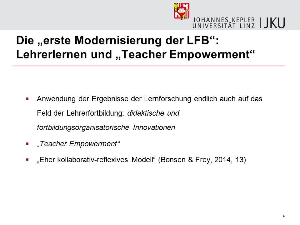 """4 Die """"erste Modernisierung der LFB : Lehrerlernen und """"Teacher Empowerment  Anwendung der Ergebnisse der Lernforschung endlich auch auf das Feld der Lehrerfortbildung: didaktische und fortbildungsorganisatorische Innovationen  """"Teacher Empowerment  """"Eher kollaborativ-reflexives Modell (Bonsen & Frey, 2014, 13)"""