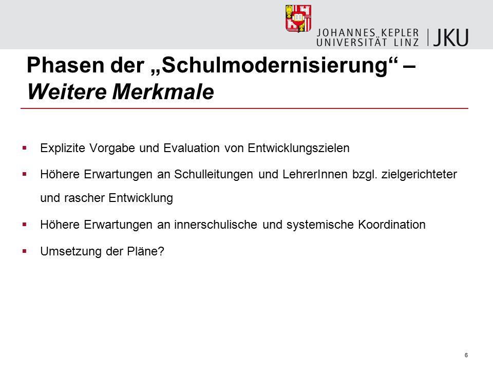 """6 Phasen der """"Schulmodernisierung – Weitere Merkmale  Explizite Vorgabe und Evaluation von Entwicklungszielen  Höhere Erwartungen an Schulleitungen und LehrerInnen bzgl."""