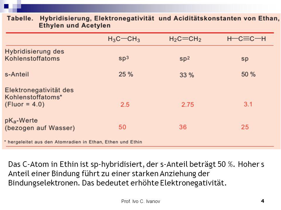 Prof. Ivo C. Ivanov4 Das C-Atom in Ethin ist sp-hybridisiert, der s-Anteil beträgt 50 %. Hoher s Anteil einer Bindung führt zu einer starken Anziehung